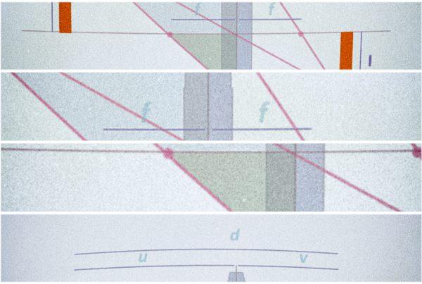 Fórmula de las lentes